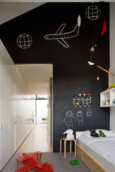 Blackboard Walls