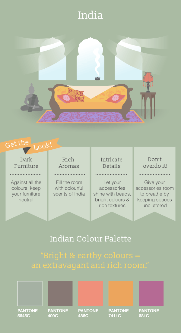 Indian interior design inspiration and tips vibrant for Indian interior design inspiration