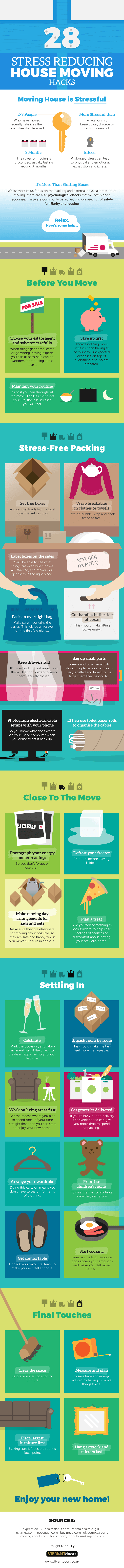 stress reducing house moving hacks