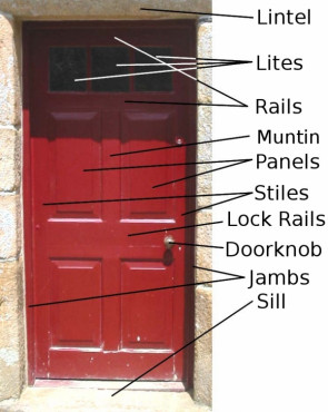 What Are the Parts of a Door Jamb? Image
